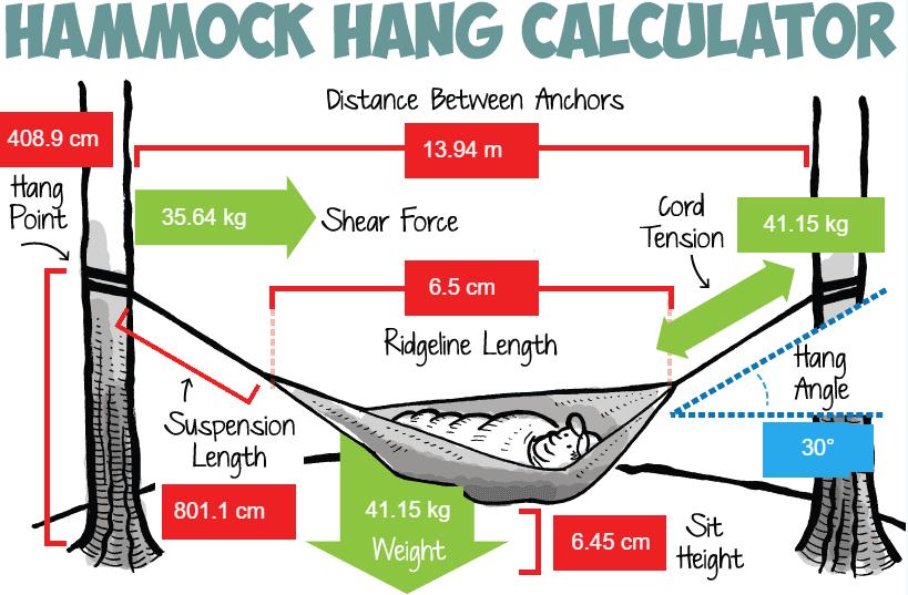 como colgar una hamaca paso a paso de forma sencilla dimensiones y alturas
